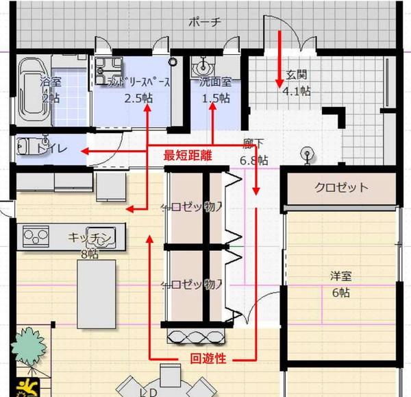 過ごしやすい注文住宅を建てるために!住宅の動線について解説します!